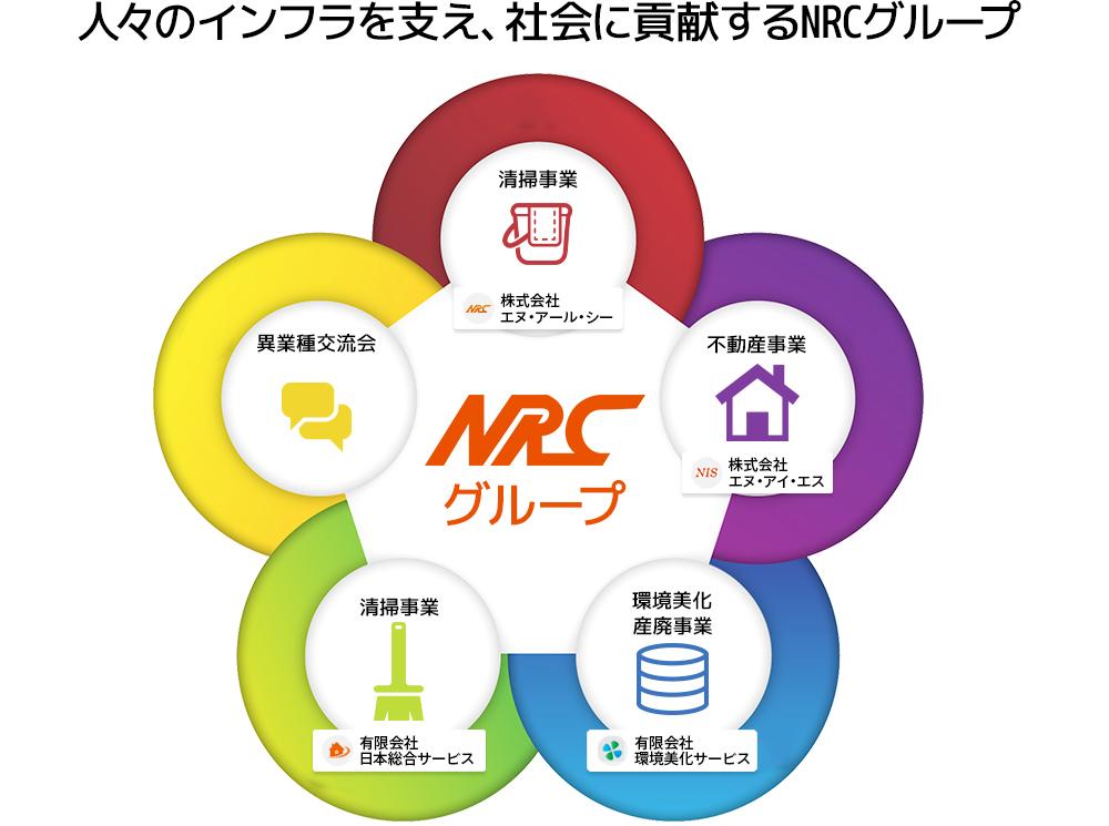 人々のインフラを支え、社会に貢献するNRCグループ